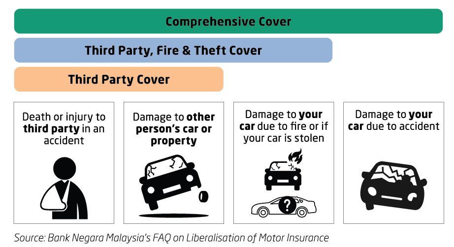 Car Insurance Calculator Malaysia Tokio Marine